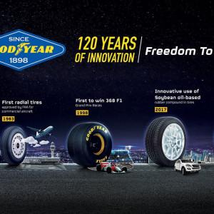 Goodyear 120 year anniversary