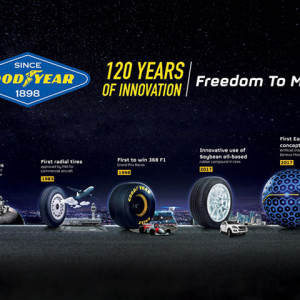 Goodyear 120 year anniversary